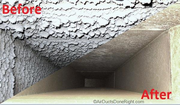 Air Ducts Done Right Chicagoland S Best Air Duct And